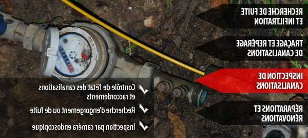 inspection canalisation 92